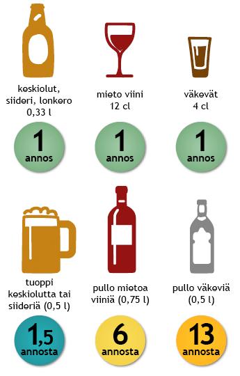 Alkoholi Haitat